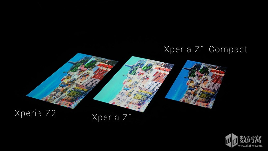 Z1 Compact vs Z1 vs Xperia Z2 Display