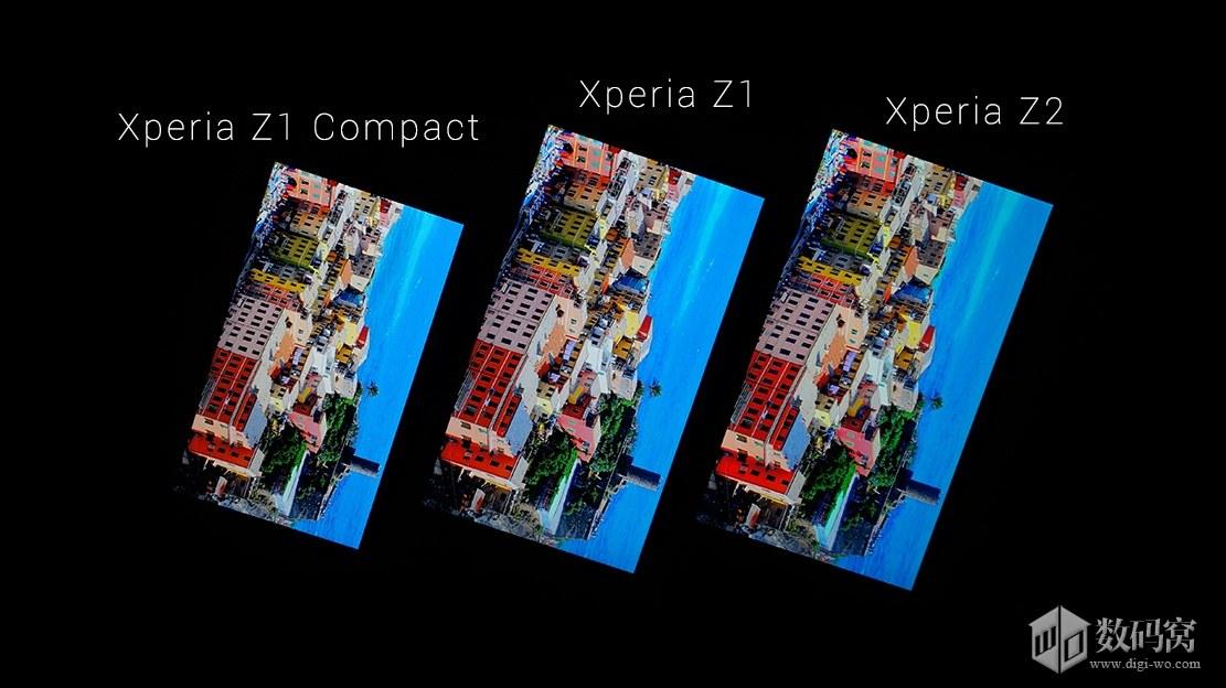 Xperia Z1 Compact vs Z1 vs Xperia Z2 Display