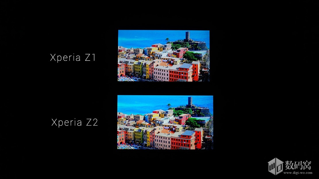 Sony Z1 vs Xperia Z2 Display