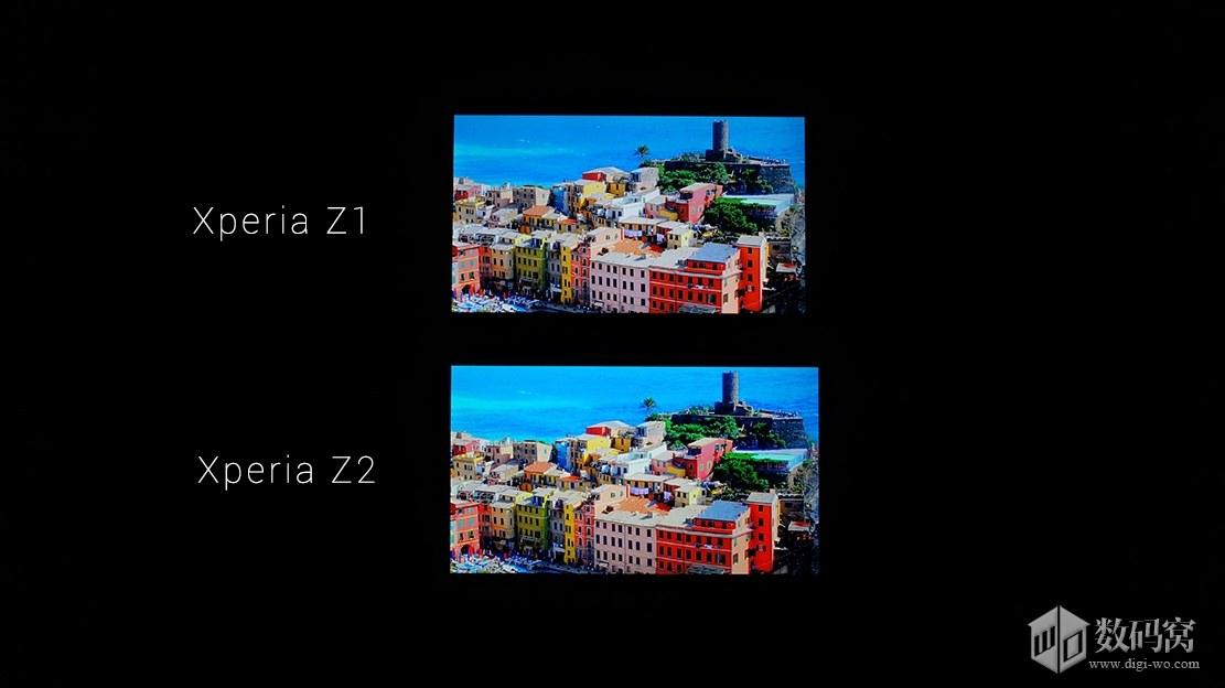 Sony Z1 vs Xperia Z2 Display