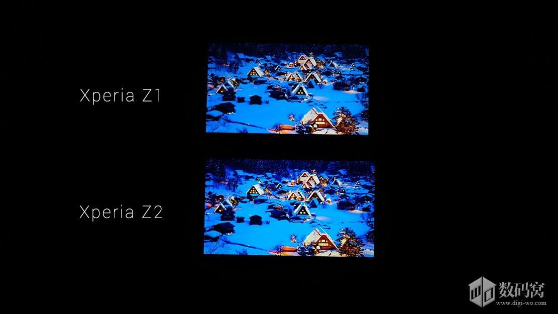 Xperia Z1 vs Xperia Z2 Display