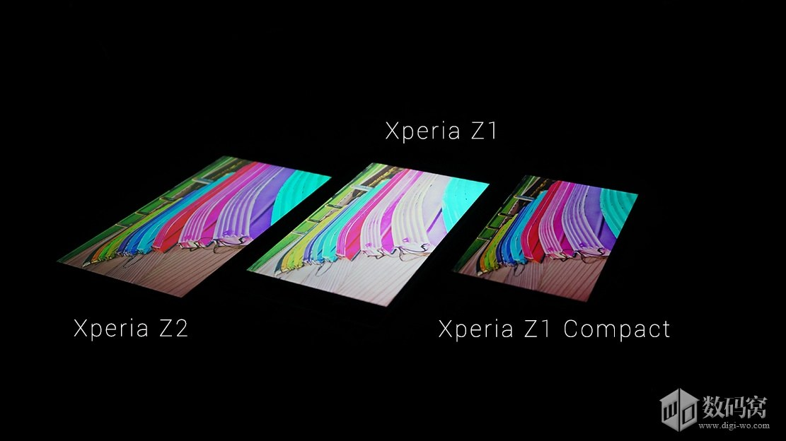 Xperia Z2 vs Xperia Z1 vs Xperia Z1 Compact Display