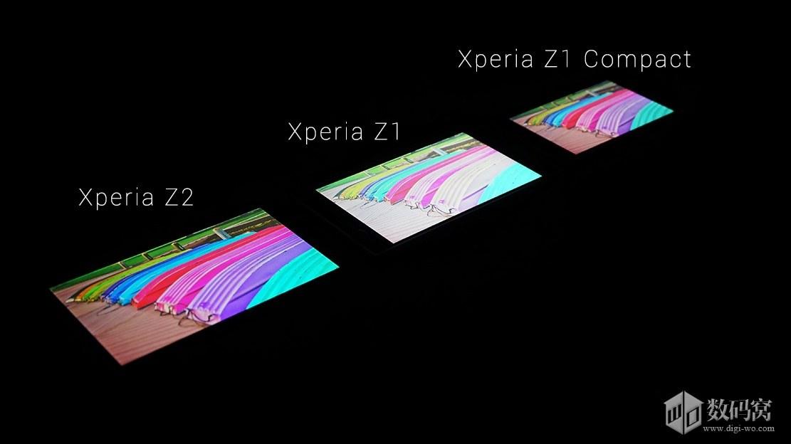 Z2 vs Z1 vs Z1 Compact Display
