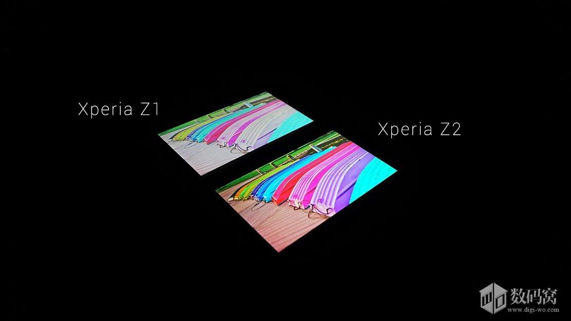 Z2 vs Z1