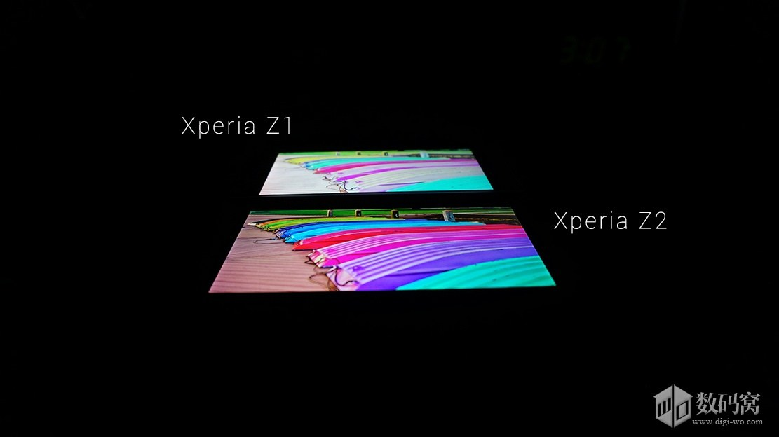 Z2 vs Z1 Display
