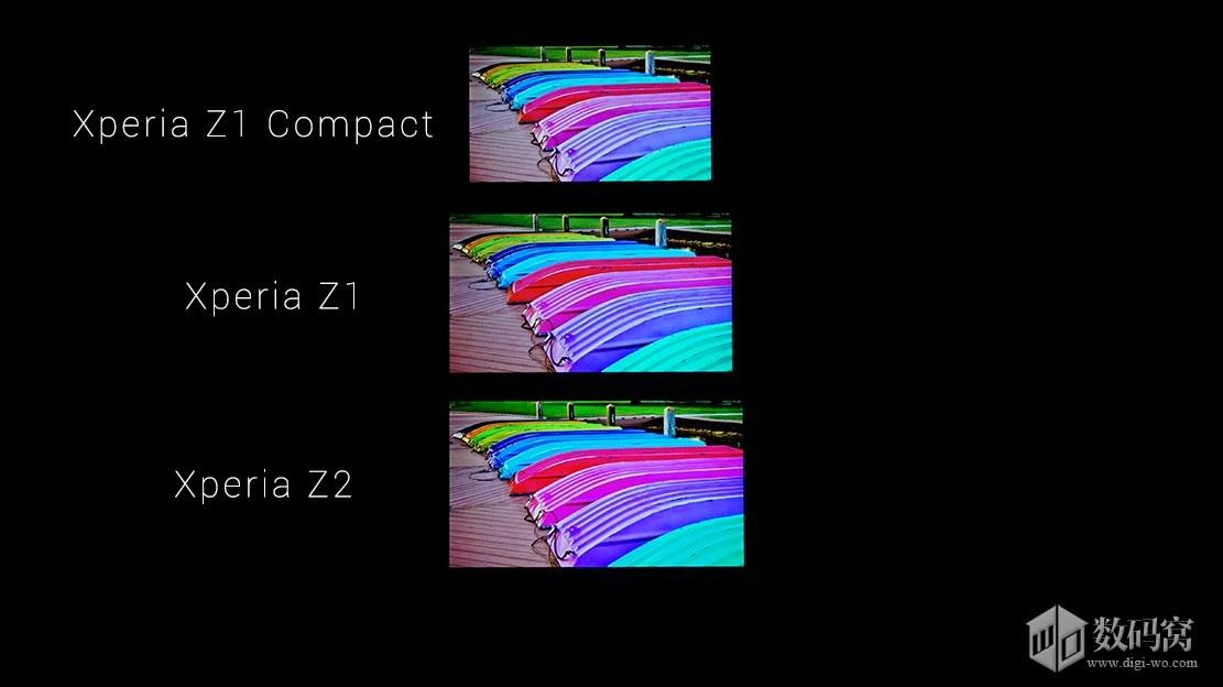 Z2 vs Z1 Display comparison