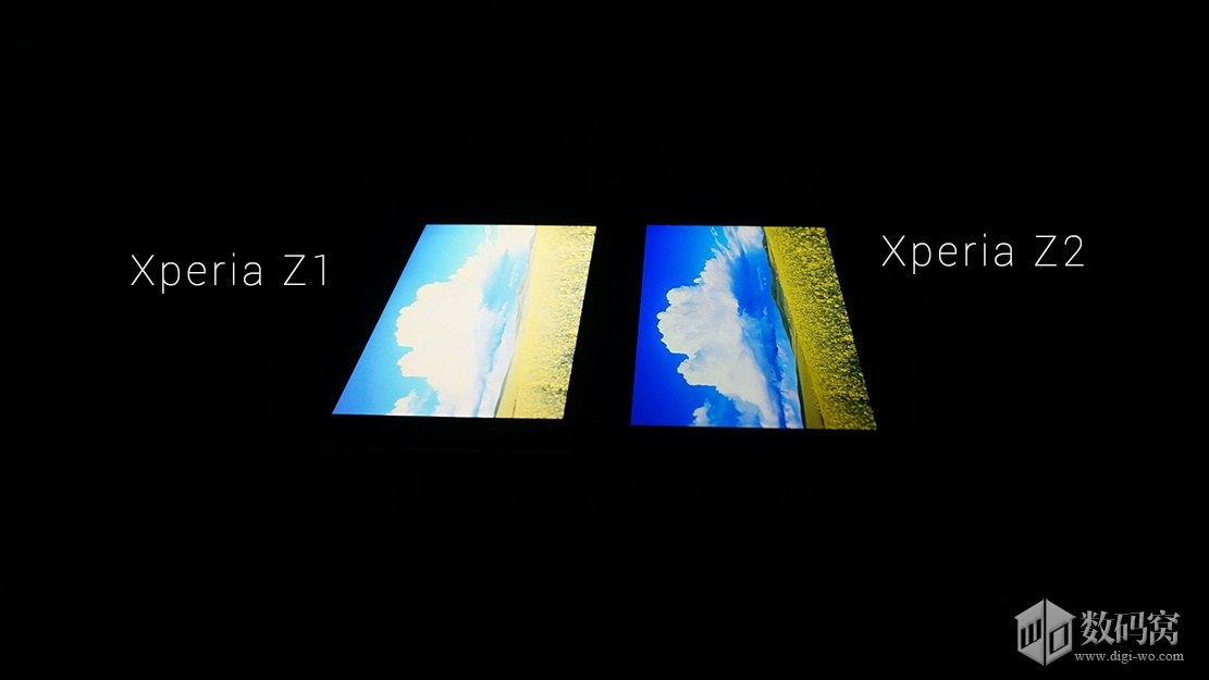 Xperia  Z2 vs Z1 Display comparison