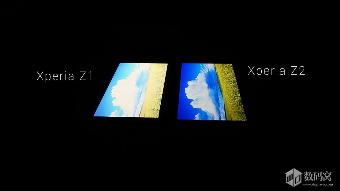 Xperia  Z2 vs Z1 Display comparison