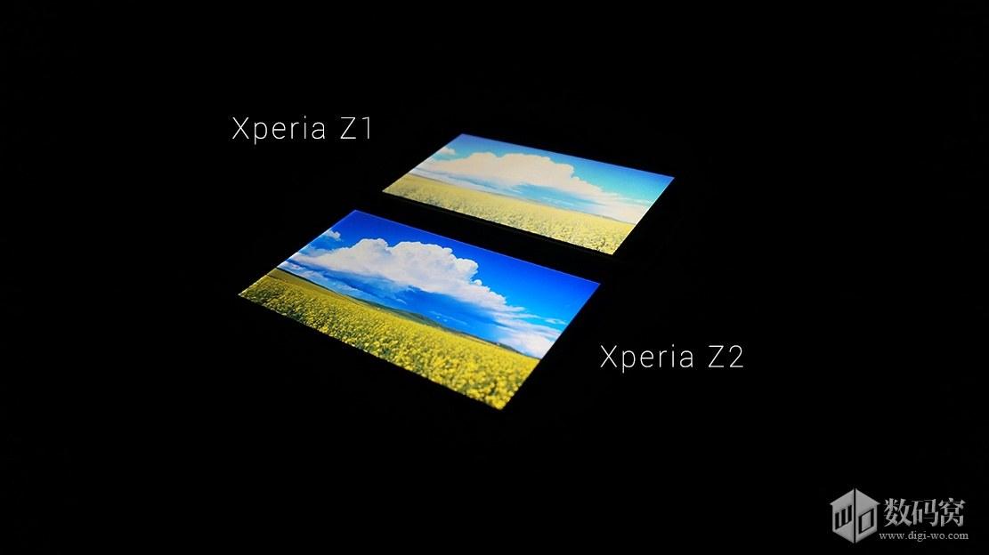 Xperia Z1 vs Z2 Display comparison