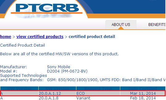 Xperia E1 20.0.A.1.12 firmware