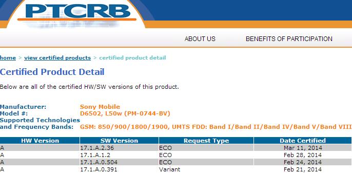 Xperia Z2 17.1.A.2.36 firmware