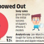 Sony is 2nd largest smartphone brand in India, Replaced Apple from 2nd spot