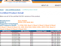 14.3.E.0.1 firmware Xperia Z1 Compact D5503