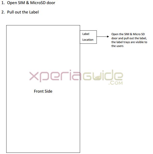 Xperia FCC ID PY7PM-0732-BV Labels