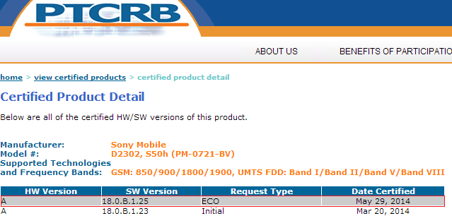 Xperia M2 Dual 18.0.B.1.25 firmware