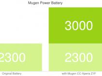 Xperia Z1 Compact Mugen Power 3000mAh Battery Case