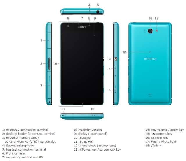 Xperia ZL2 User Manual Guide