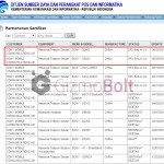 Sony D5833, Sony D2403 spotted at Indonesian Postel
