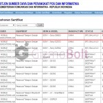 Sony D6653 spotted on Indonesian Postel – New flagship model ?