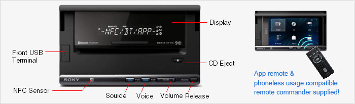 Sony XSP-N1BT functions and controls