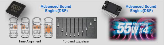 Sony XSP-N1BT sound output 55W