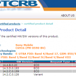 Xperia Z1s 14.4.B.0.20 firmware Android 4.4.4 KitKat certified ?
