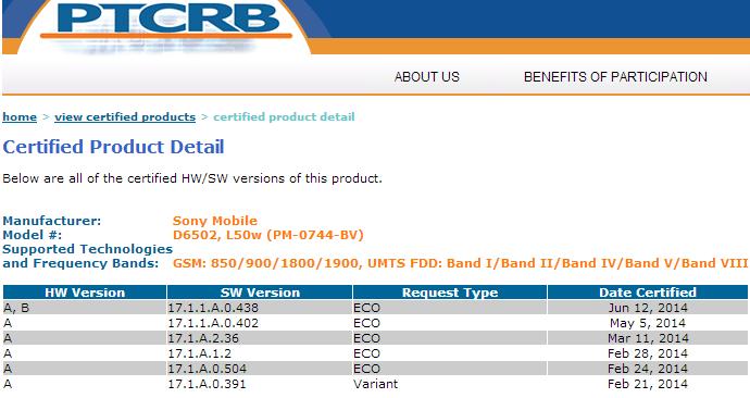 Xperia Z2 17.1.1.A.0.438 firmware
