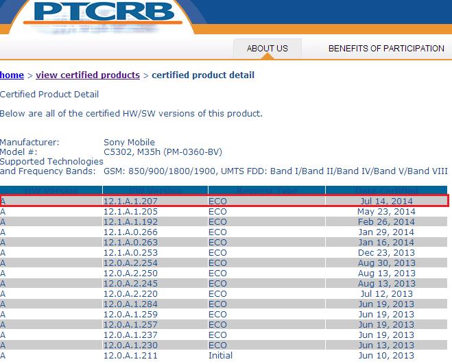 12.1.A.1.207 firmware Xperia SP