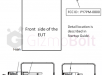 Xperia Z3 D6603 certified at FCC