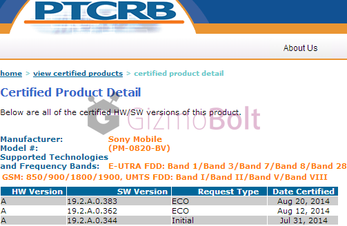 19.2.A.0.383 firmware