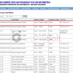 Sony SGP621 Tablet coming soon, 8″ or 10″ screen display ?