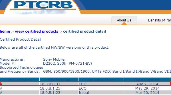 Xperia M2 18.3.B.0.31 firmware D2303