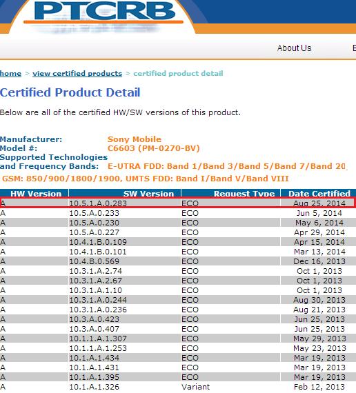Xperia Z 10.5.1.A.0.283 firmware
