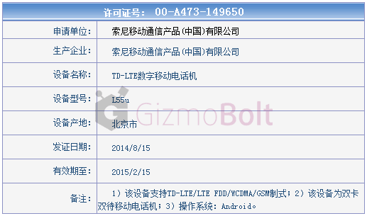 Xperia Z3 L55u certified