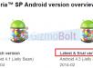 Xperia SP Final Android support ends