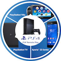 Sony launches PS4 Remote Play app