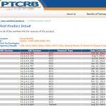 Xperia Z1, Z Ultra, Z1 Compact 14.4.A.0.155 firmware certified