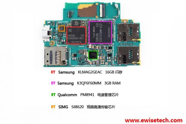 Xperia Z3 RAM