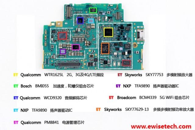 Xperia Z3 microprocessor chipset