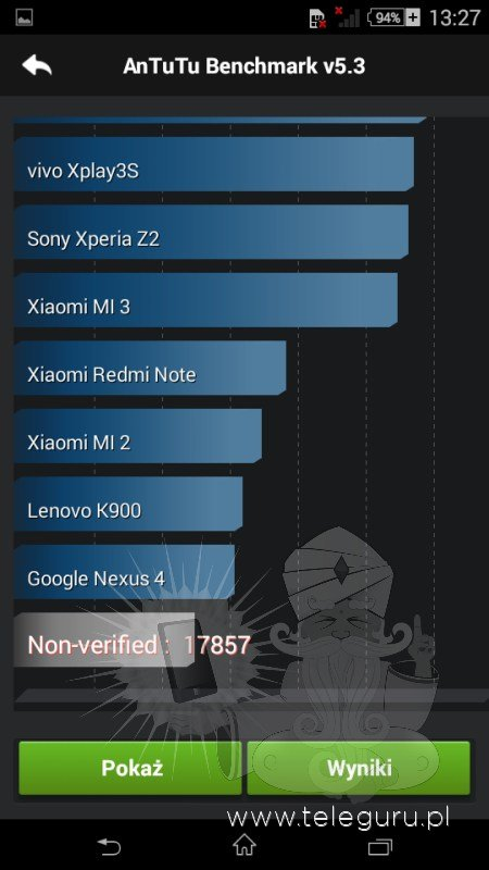 Xperia E4 Benchmark Details Leaked