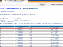 14.5.A.0.242 firmware certified for Xperia Z1