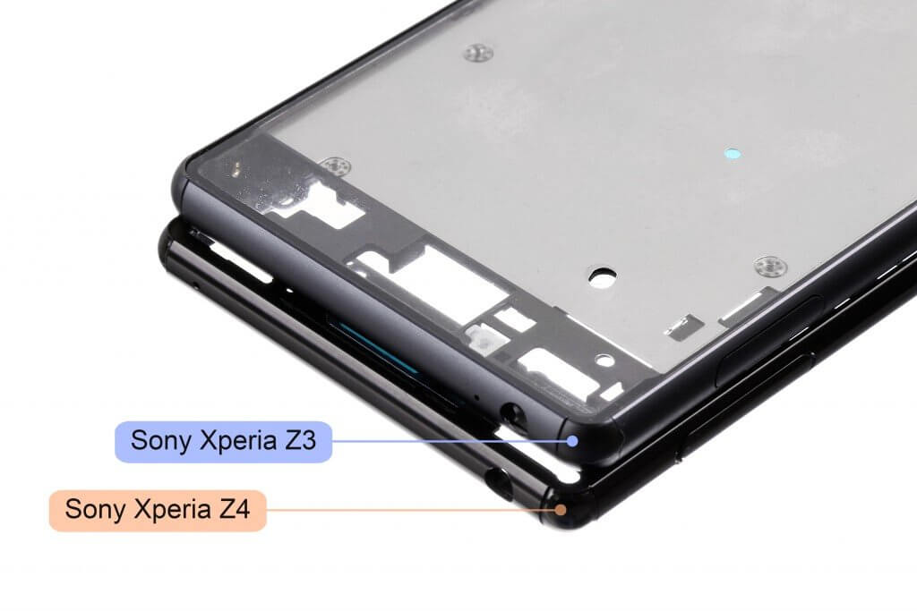 Xperia Z4 Frame panel