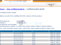 Xperia C3 19.3.A.0.468 Firmware Lollipop