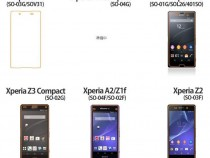 Xperia Z4 Compact SO-04G info leaked