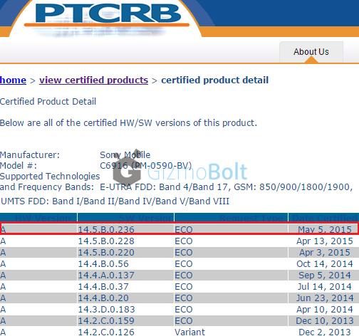 Xperia Z1s 14.5.B.0.236 Lollipop firmware