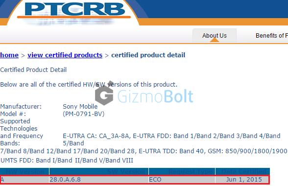 Xperia Z3+ 28.0.A.6.8 firmware certified