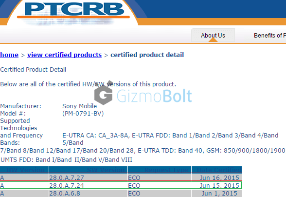 Xperia Z3+ 28.0.A.7.27 and 28.0.A.7.24 firmware