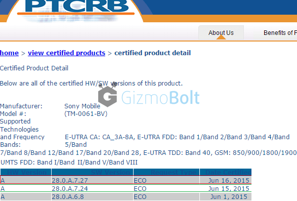 Xperia Z4 Tablet 28.0.A.7.27 and 28.0.A.7.24 firmware