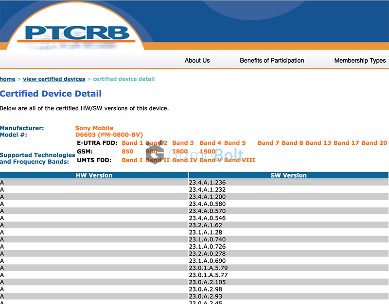Xperia Z3 23.4.A.1.236 firmware certified
