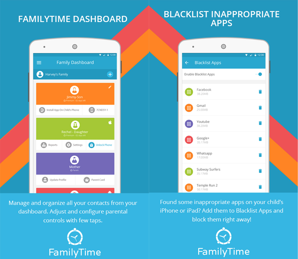 FamilyTime - Parental Control App Review
